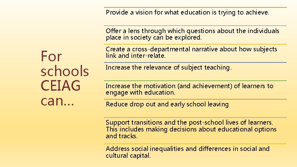 Provide a vision for what education is trying to achieve. Offer a lens through