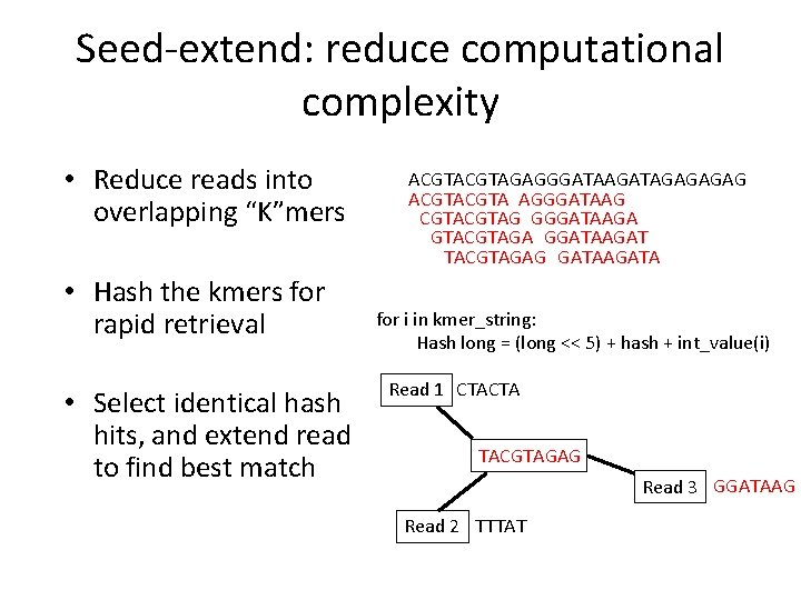 """Seed-extend: reduce computational complexity • Reduce reads into overlapping """"K""""mers • Hash the kmers"""