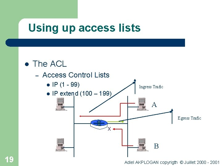 Using up access lists l The ACL – Access Control Lists l l IP