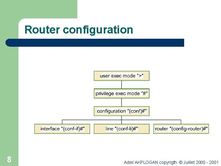 Router configuration 8 Adiel AKPLOGAN copyrigth © Juillet 2000 - 2001
