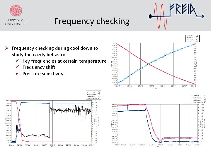 Frequency checking Ø Frequency checking during cool down to study the cavity behavior Key