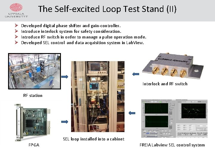 The Self-excited Loop Test Stand (II) Ø Ø Developed digital phase shifter and gain-controller.