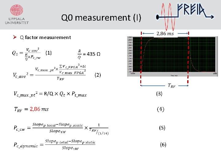 Q 0 measurement (I) Ø Q factor measurement •