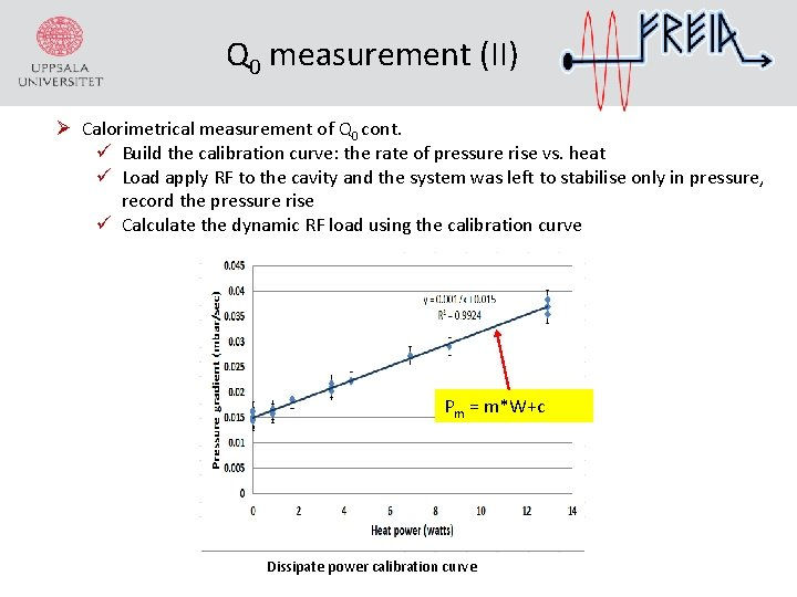 Q 0 measurement (II) Ø Calorimetrical measurement of Q 0 cont. Build the calibration