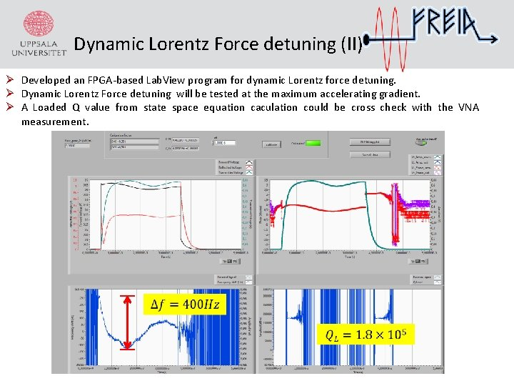 Dynamic Lorentz Force detuning (II) Ø Developed an FPGA-based Lab. View program for dynamic