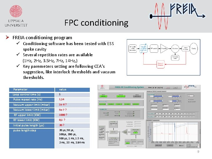 FPC conditioning Ø FREIA conditioning program Conditioning software has been tested with ESS spoke