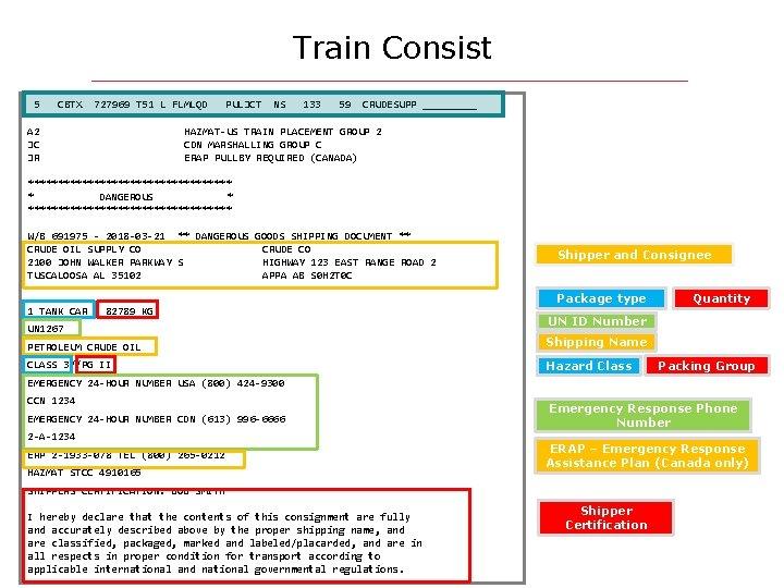 Train Consist 5 CBTX 727969 T 51 L FLMLQD PULJCT NS 133 59 CRUDESUPP