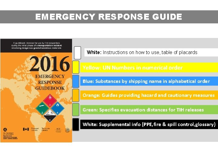 EMERGENCY RESPONSE GUIDE White: Instructions on how to use, table of placards Yellow: UN