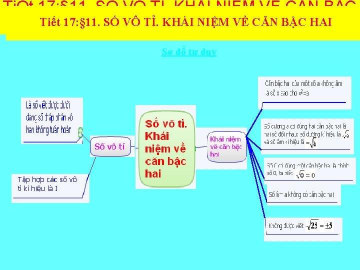 TiÕt 17: § 11. SỐ VÔ TỈ. KHÁI NIỆM VỀ CĂN BẬC Tiết 17: