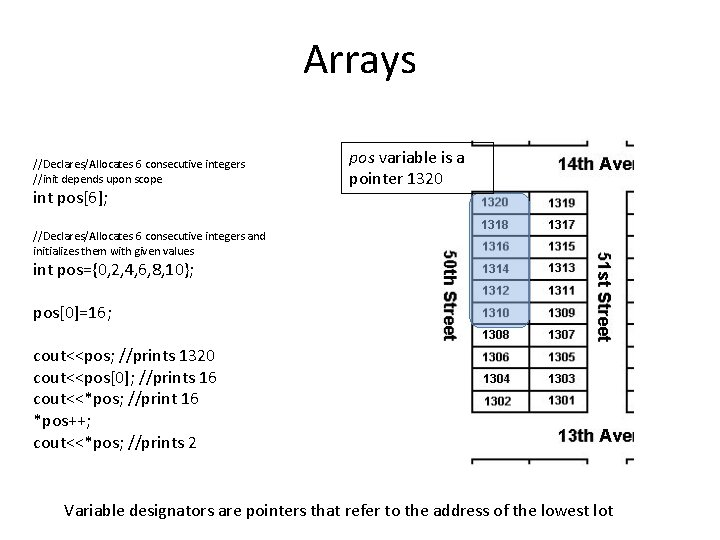 Arrays //Declares/Allocates 6 consecutive integers //init depends upon scope int pos[6]; pos variable is