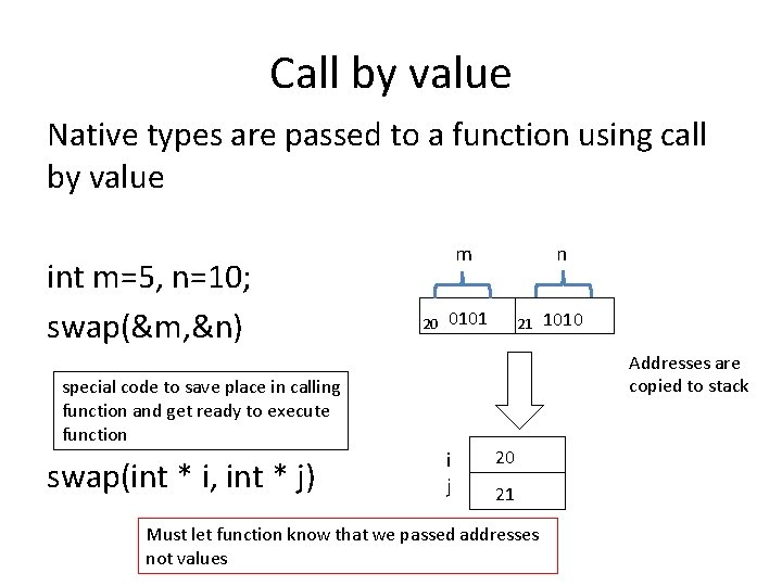 Call by value Native types are passed to a function using call by value