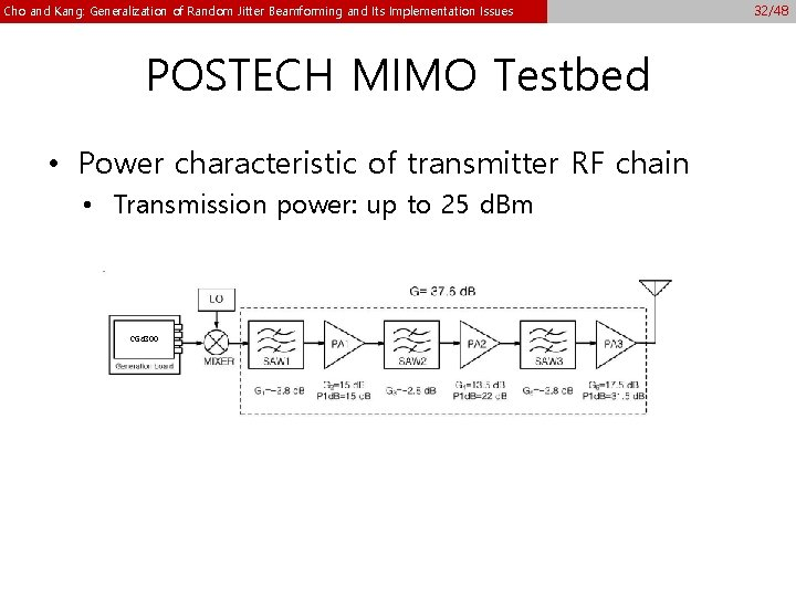 Cho and Kang: Generalization of Random Jitter Beamforming and Its Implementation Issues POSTECH MIMO