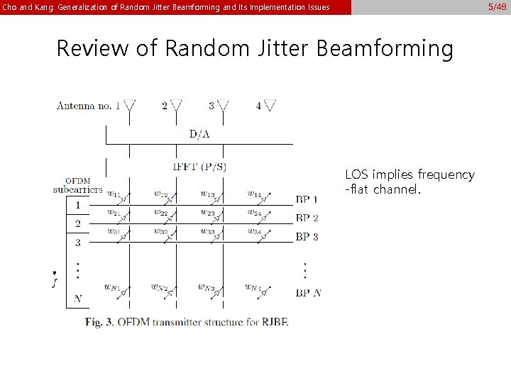 5/48 Cho and Kang: Generalization of Random Jitter Beamforming and Its Implementation Issues Review