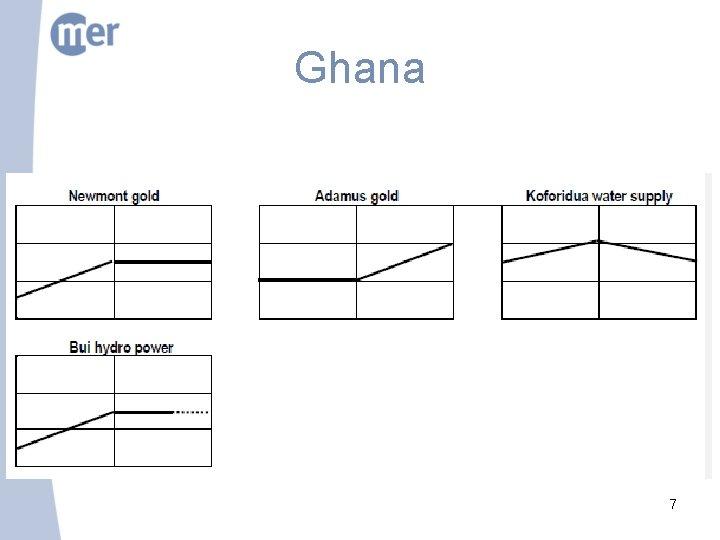 Ghana 7