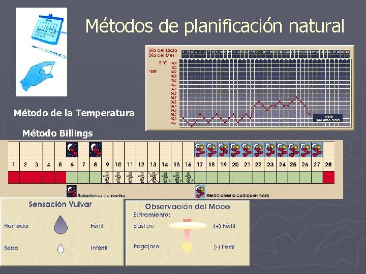 Métodos de planificación natural Método de la Temperatura Método Billings
