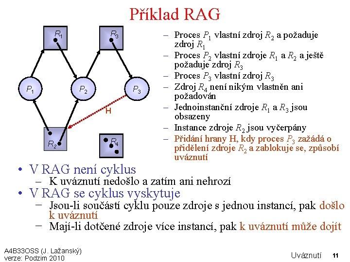 Příklad RAG R 1 P 1 R 3 P 2 P 3 H R