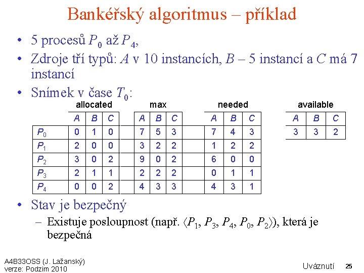 Bankéřský algoritmus – příklad • 5 procesů P 0 až P 4, • Zdroje