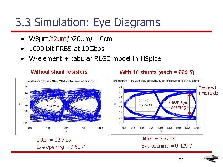 3. 3 Simulation: Eye Diagrams • W 8μm/t 2μm/b 20μm/L 10 cm • 1000