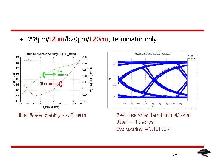 • W 8μm/t 2μm/b 20μm/L 20 cm, terminator only Eye opening Jitter &