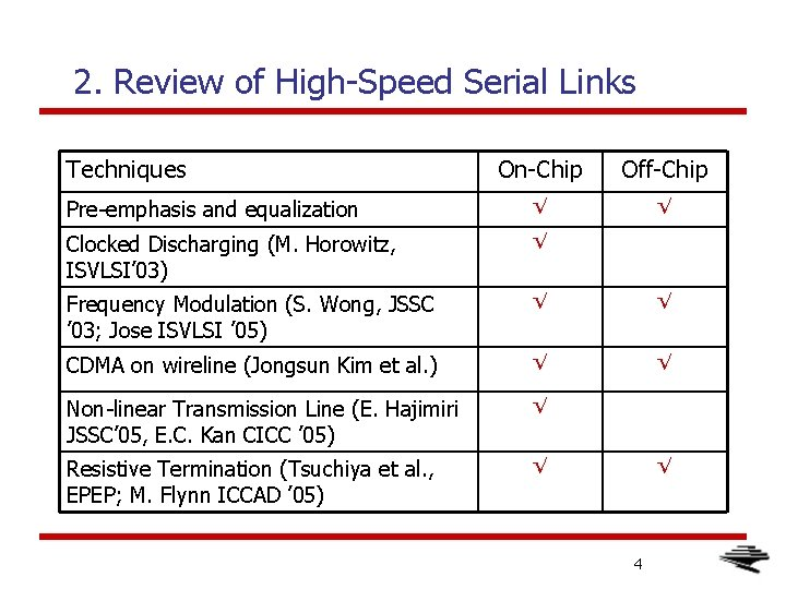 2. Review of High-Speed Serial Links Techniques On-Chip Off-Chip Pre-emphasis and equalization √ √