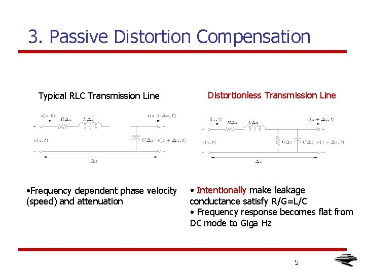3. Passive Distortion Compensation Typical RLC Transmission Line • Frequency dependent phase velocity (speed)