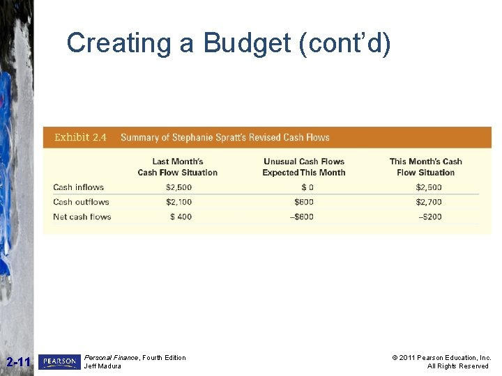 Creating a Budget (cont'd) 2 -11 Personal Finance, Fourth Edition Jeff Madura © 2011
