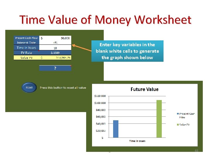 Time Value of Money Worksheet Enter key variables in the blank white cells to