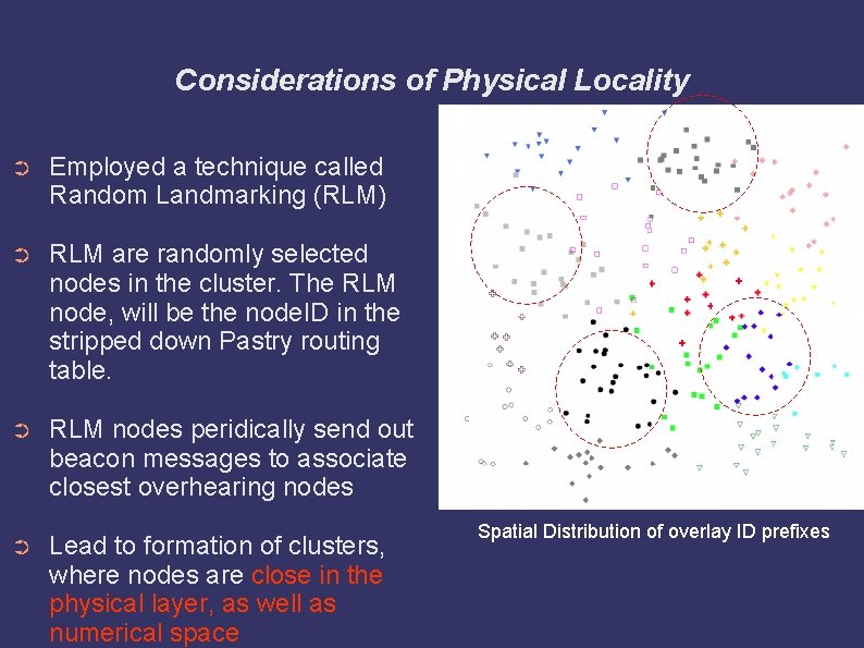 Considerations of Physical Locality ➲ Employed a technique called Random Landmarking (RLM) ➲ RLM