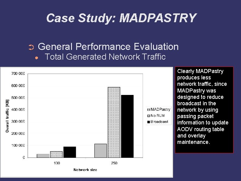 Case Study: MADPASTRY ➲ General Performance Evaluation ● Total Generated Network Traffic Clearly MADPastry