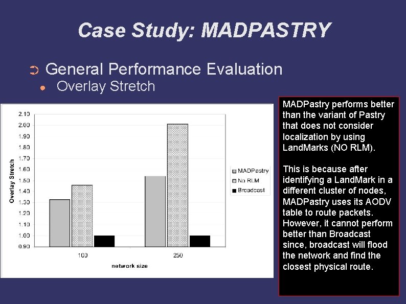 Case Study: MADPASTRY ➲ General Performance Evaluation ● Overlay Stretch MADPastry performs better than