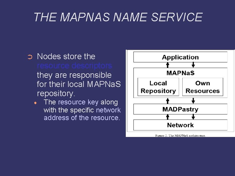 THE MAPNAS NAME SERVICE Nodes store the resource descriptors they are responsible for their