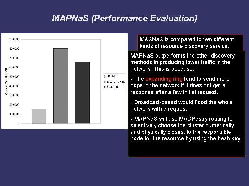 MAPNa. S (Performance Evaluation) MASNa. S is compared to two different kinds of resource
