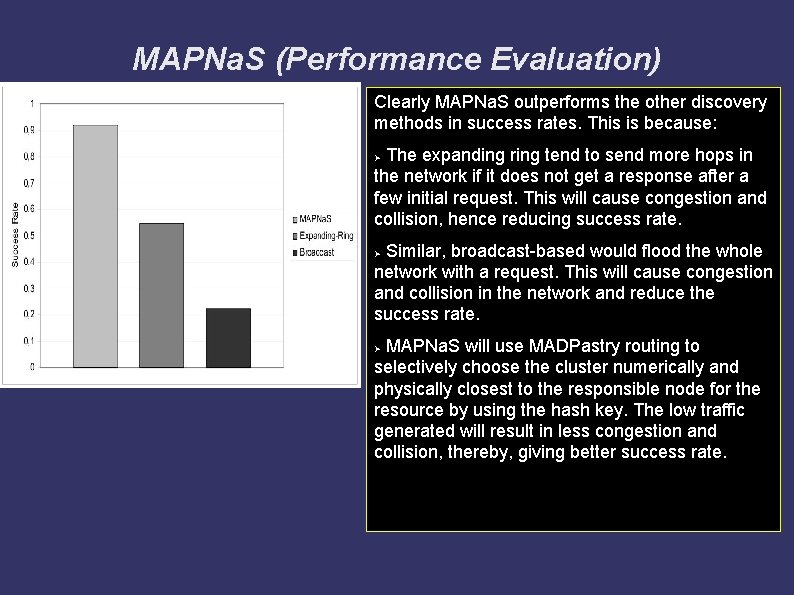MAPNa. S (Performance Evaluation) Clearly MAPNa. S outperforms the other discovery methods in success