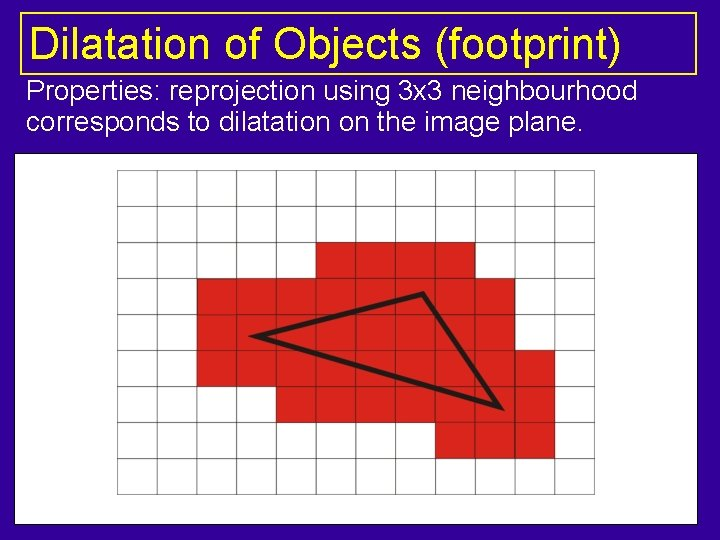 Dilatation of Objects (footprint) Properties: reprojection using 3 x 3 neighbourhood corresponds to dilatation