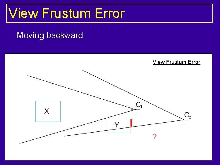 View Frustum Error Moving backward. View Frustum Error