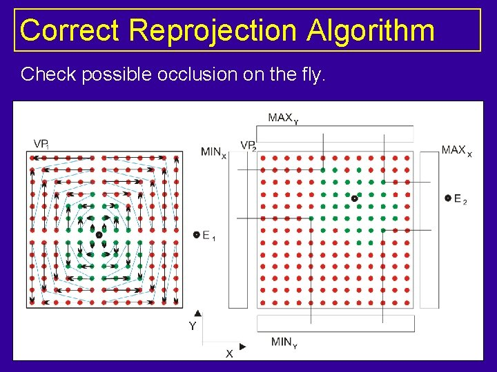 Correct Reprojection Algorithm Check possible occlusion on the fly.