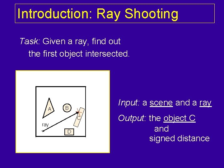 Introduction: Ray Shooting Task: Given a ray, find out the first object intersected. A