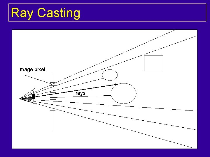 Ray Casting Image pixel rays