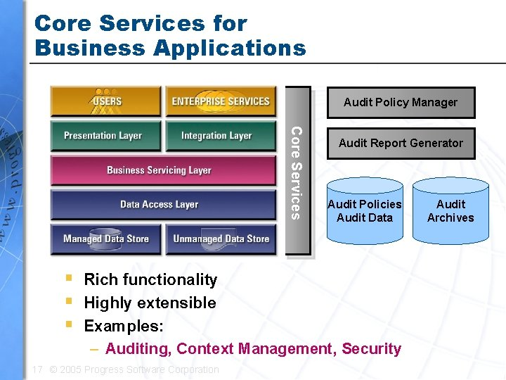 Core Services for Business Applications Audit Policy Manager Core Services § § § Audit