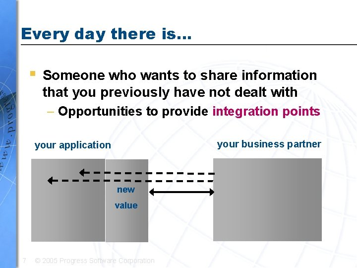 Every day there is… § Someone who wants to share information that you previously