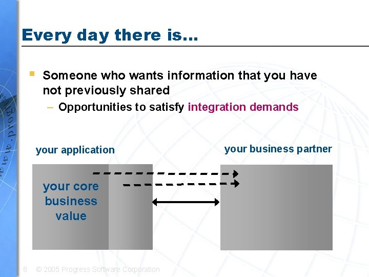 Every day there is… § Someone who wants information that you have not previously