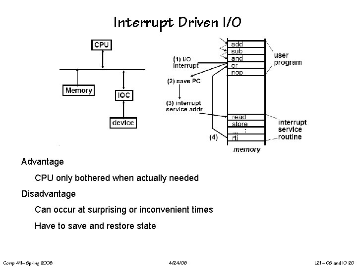Interrupt Driven I/O Advantage CPU only bothered when actually needed Disadvantage Can occur at