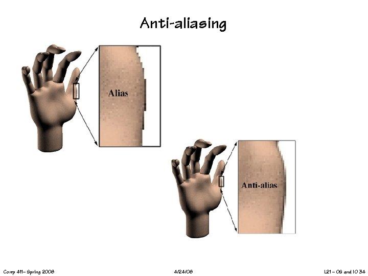 Anti-aliasing Comp 411– Spring 2008 4/24/08 L 21 – OS and IO 34
