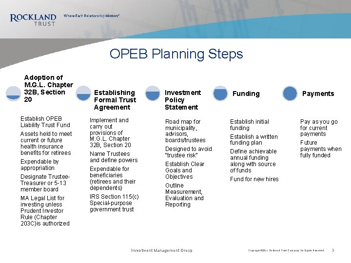 OPEB Planning Steps Adoption of M. G. L. Chapter 32 B, Section 20 Establish