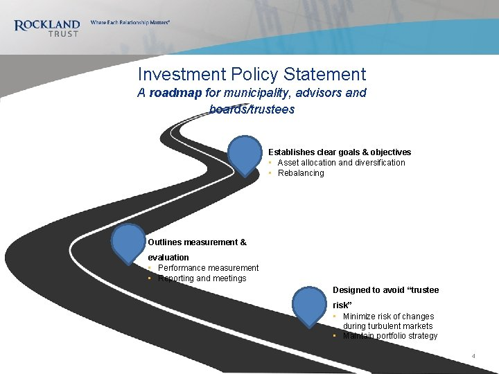 Investment Policy Statement A roadmap for municipality, advisors and boards/trustees Establishes clear goals &