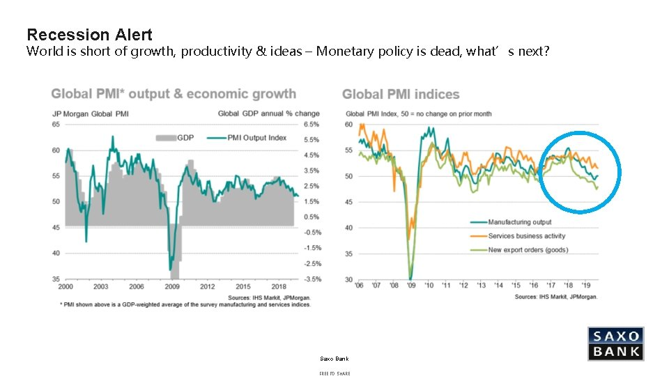 Recession Alert World is short of growth, productivity & ideas – Monetary policy is