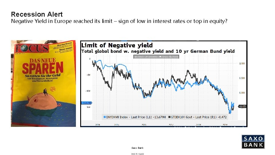 Recession Alert Negative Yield in Europe reached its limit – sign of low in