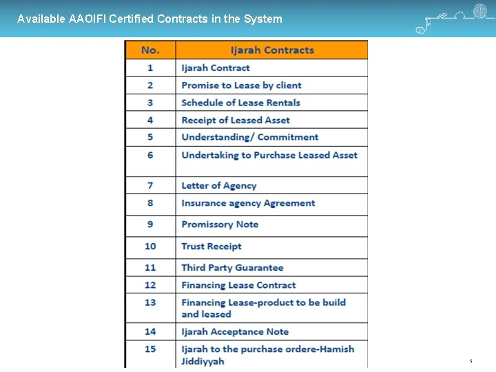 Available AAOIFI Certified Contracts in the System Partenariats Stratégiques Private‐Restricted Copyright © 2017 Path