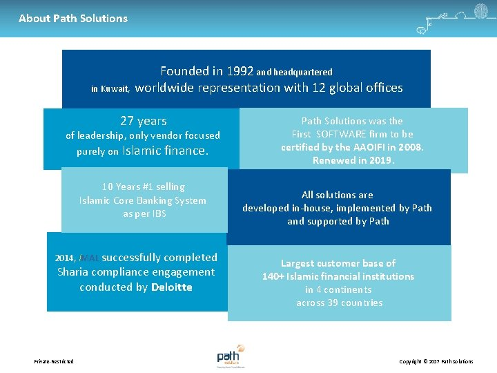 About Path Solutions in Kuwait, Founded in 1992 and headquartered worldwide representation with 12