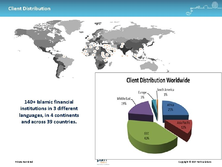 Client Distribution 140+ Islamic financial institutions in 3 different languages, in 4 continents and